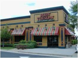 Ruby Tuesday Absolute NNN Corporately Guaranteed
